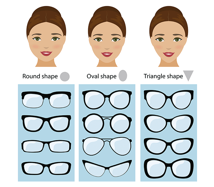 4d44258d23 Finding the Right Frames for Your Face Shape - Looking Glass Optical