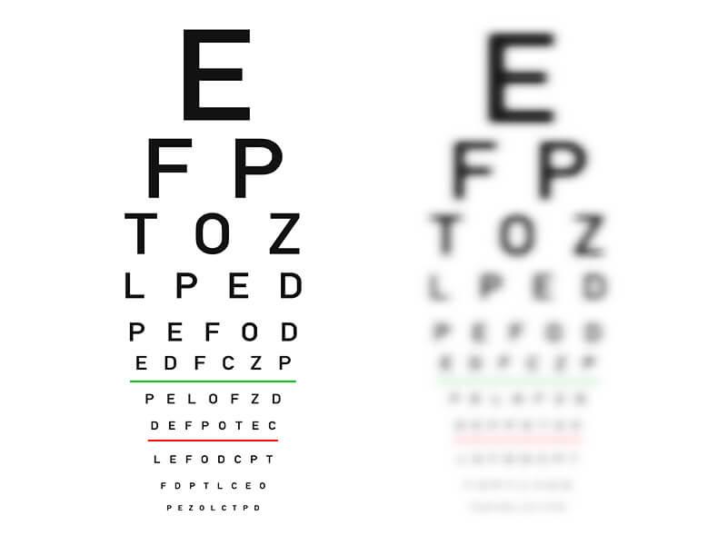 Snellen eye chart 1